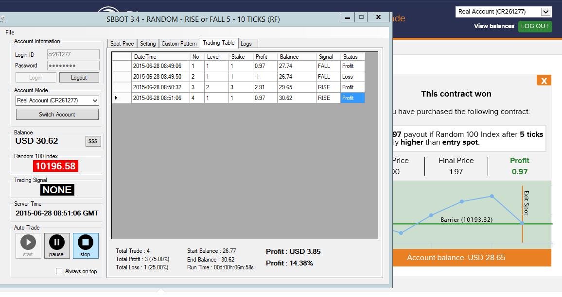 Forex pk open markt