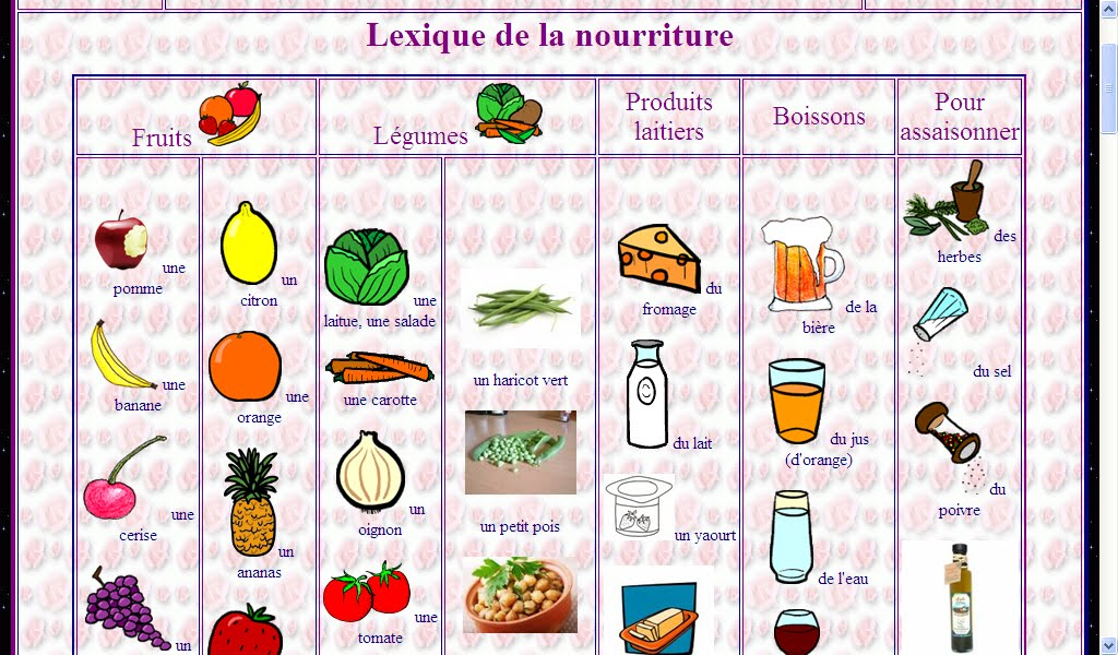 1000 images about fle vocabulaire aliments on pinterest for Anglais vocabulaire cuisine