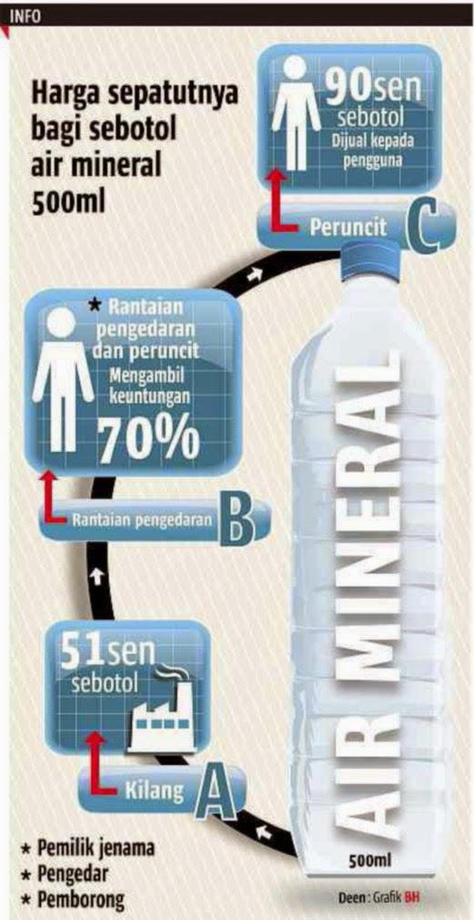 RM1 Air Mineral