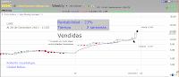 http://www.global-bolsa.com/index.php/articulos/item/1645-uihc-nasdaq-vendemos-ganando-23-en-2-semanas-por-roberto-guadalupe