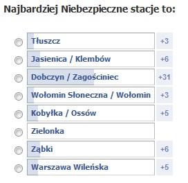 Dobczyn najbardziej niebezpiczną stacją na trasie Tłuszcz Warszawa
