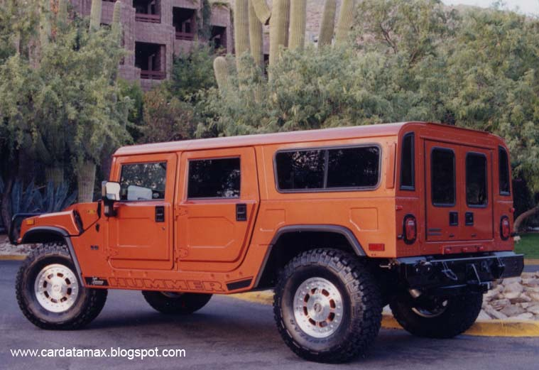 Cardatamax The Cars Database Project Forever Hummer H1 10th