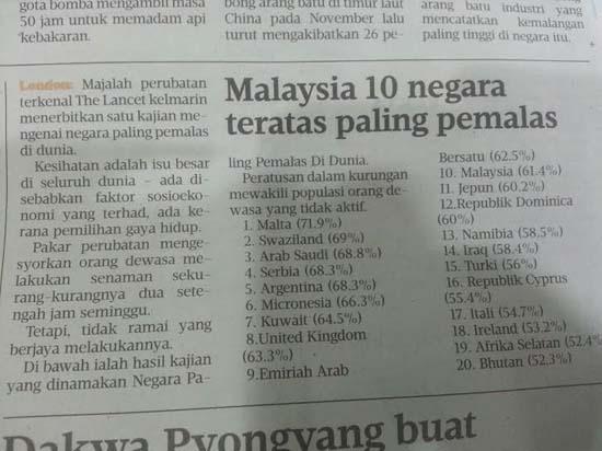 Rakyat Malaysia Paling Pemalas di Dunia