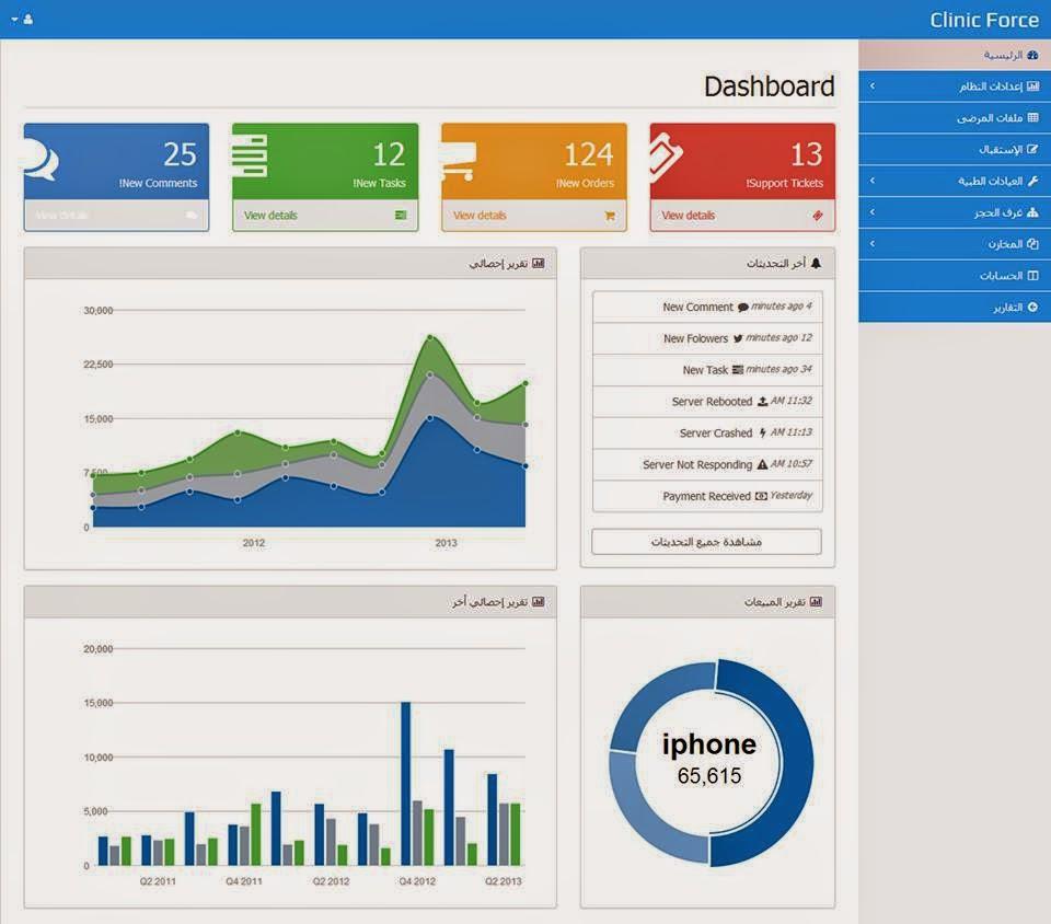 AdminLTE Dashboard and Control Panel - Template Okar | Template Okar