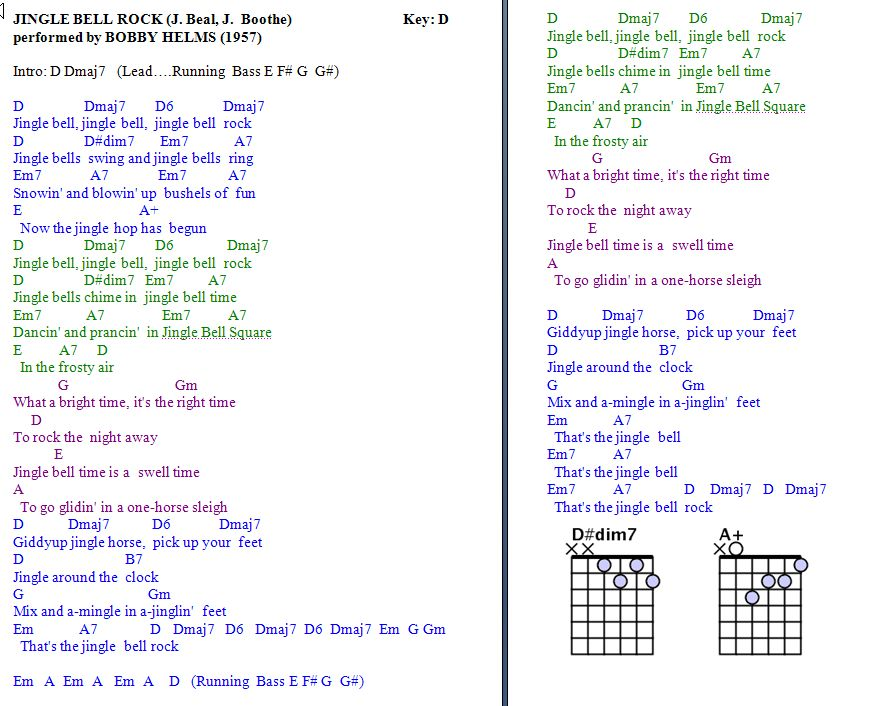 TalkingChord.com: Bobby Helms - Jingle Bell Rocks (Chords)