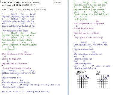 TalkingChord.com: Bobby Helms - Jingle Bell Rocks (Chords)