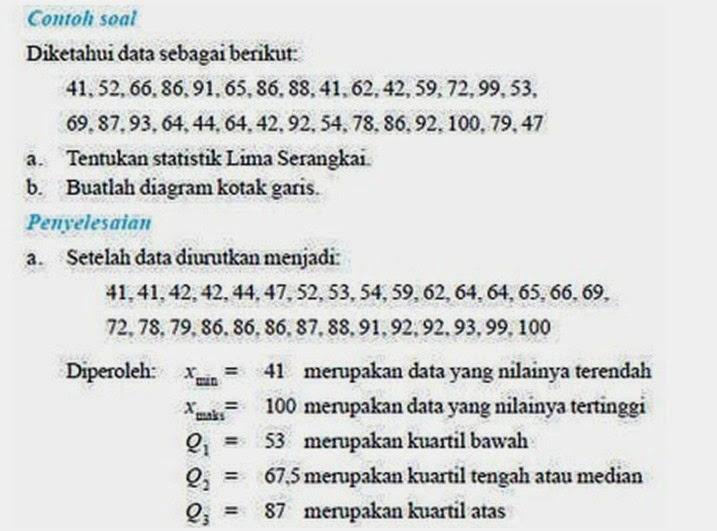 Menyajikan data dalam statistik komputasionalmaulanablog data statistik yang dipakai untuk menggambarkan diagram kotak garis adalah statistik lima serangkai yang terdiri dari data ekstrim data terkecil dan data ccuart Gallery