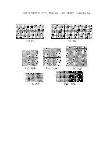 4 harness satin weave pattern get free image about wiring diagram
