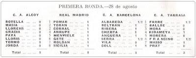 Primera ronda del II Campeonato de España de Ajedrez por Equipos, Bilbao 1957