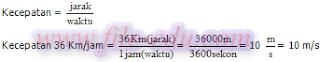 Solusi jawaban kecepatan dengan CGS