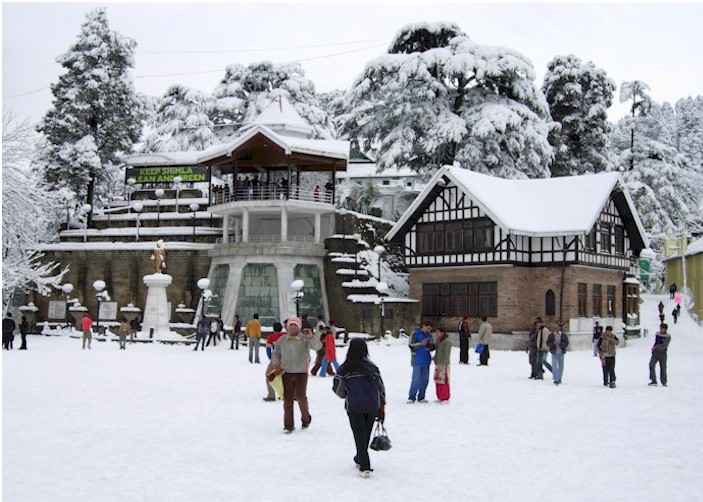 Blog News My City Shimla