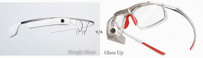 Augmented reality via Google Glass and Glass Up