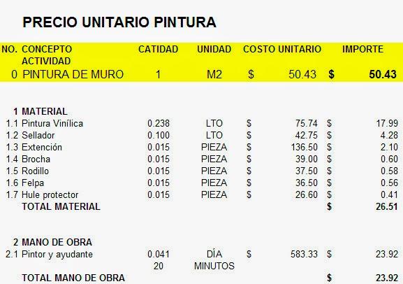 costo de mano de obra de pintura por metro cuadrado ForPrecio Por Metro Cuadrado De Pintura