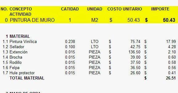 C anto cuesta precio unitario de pintura de muro for Precio por metro cuadrado de pintura