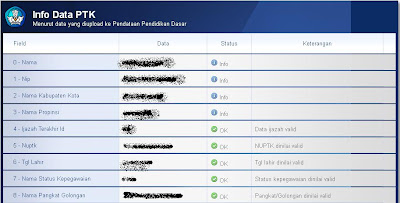 Pengecekan DATA GURU / NUPTK / Dapodik