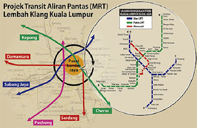 MRT Route, Kajang KL, Laluan MRT, apakah MRT, MRT Route