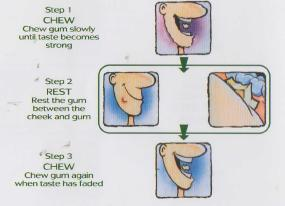 How to use Nicorette Gum