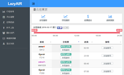 LazyAIR,出國省錢神器,快速比價廉價航空公司機票價格、查詢近期促銷折扣優惠!