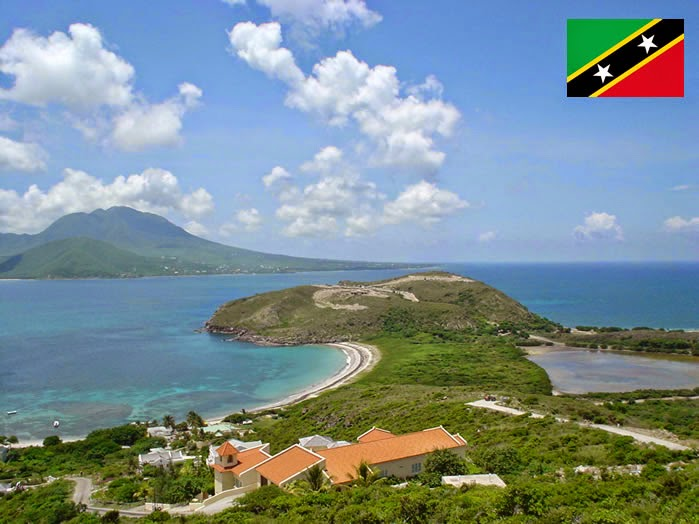 St. Kitts and Nevis - smallest country ranked 8th