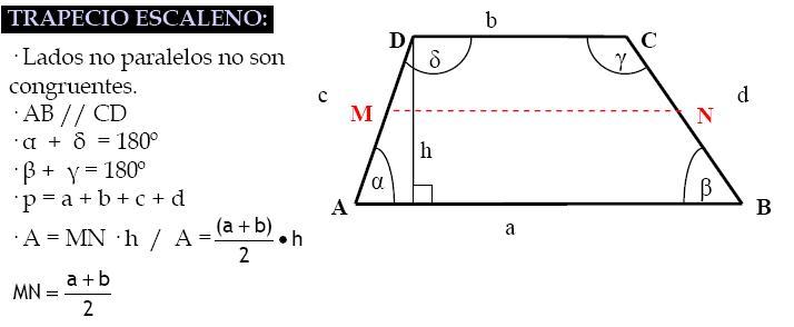 Diccionario Matematicas: Trapecio Escaleno