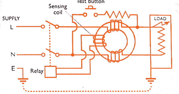 Super Rccb Wiring Diagram Rccb Electrical Installation Wiring Pictures Wiring 101 Cominwise Assnl
