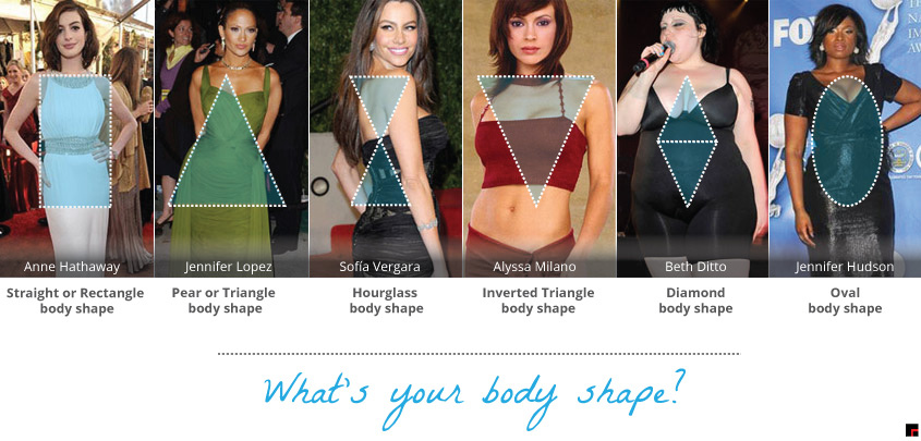 What's my body type? - Styling Up Blog