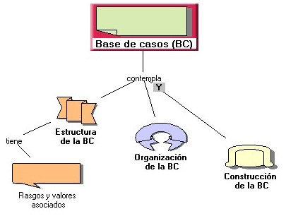 Mapa sobre BC