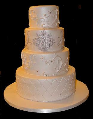 Cake Art Penrith Jamisontown Nsw : Cake, cakes & more cakes???. Crumbs Cake Art - Amazing ...