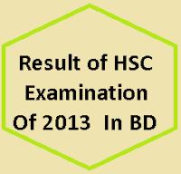 HSC/Alim/Equivalent Result Publication 2013 | HSC Alim Vocational Results 2013 Bangladesh