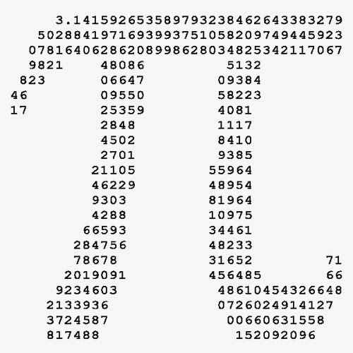 The Center Of Math Blog Throwback Fact The Origins Of Pi