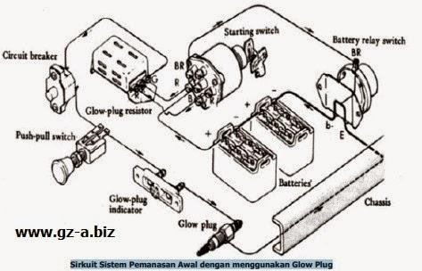 Sirkuit Sistem Pemanasan Awal dengan menggunakan Glow Plug