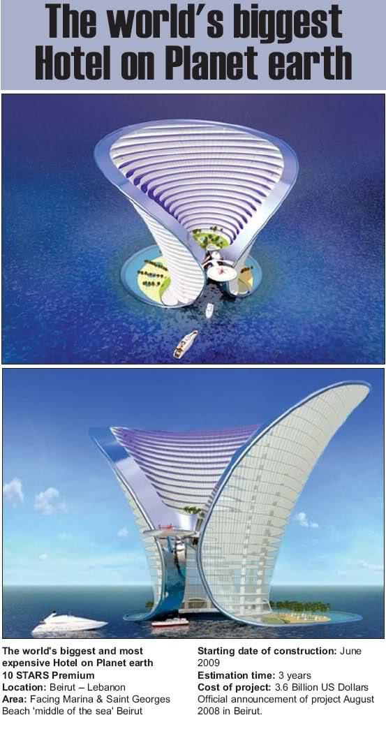 Star hotel in erode hotels in erode hotel in erode for 10 star hotel in dubai