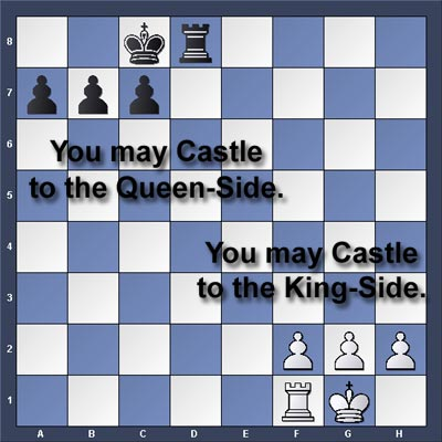 4 player chess rules castling