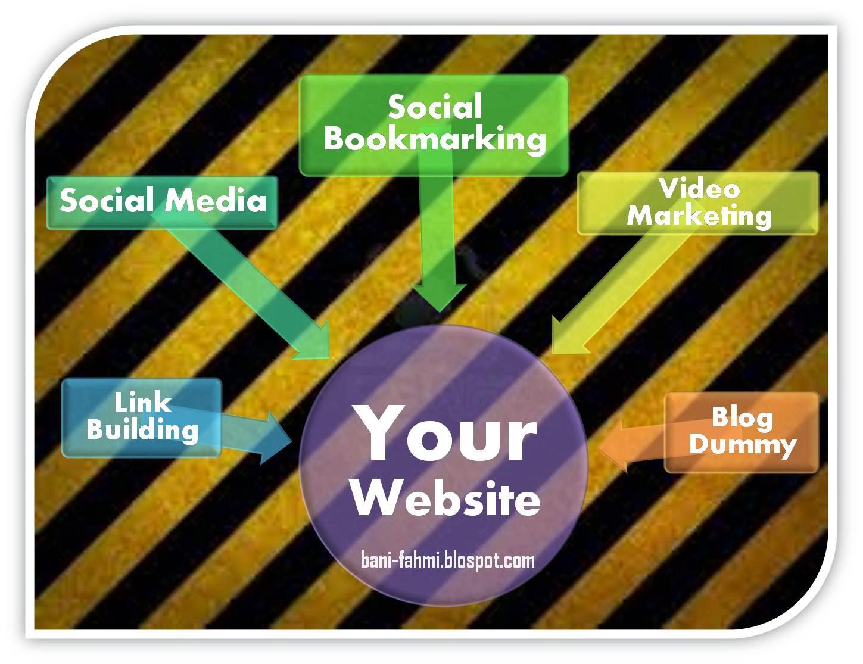 Cara Mengoptimalkan SEO Off-Page Website