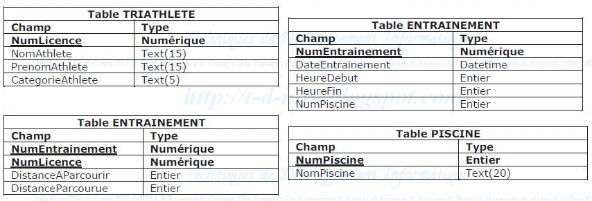 Examens de Fin de Passage - 2005 - Épreuve Théorique