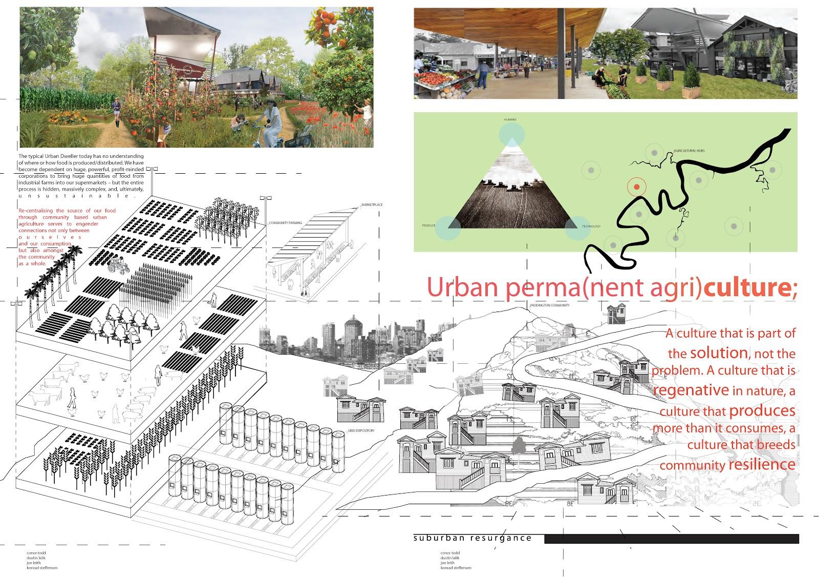 w6 interim presentation architecture fiction
