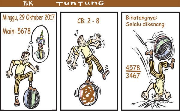 Prediksi Gambar Pak Tuntung Minggu 29 10 2017