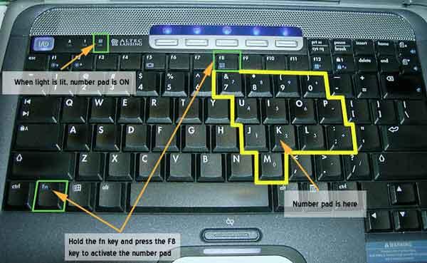 Numeric где находится на клавиатуре