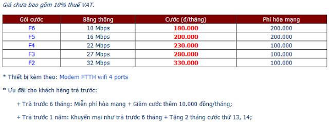 Lắp mạng Internet FPT Biên Hoà Đồng Nai miễn phí