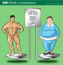 Cara Menurunkan Badan Dengan Cepat dan Sehat