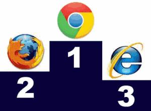 10 Aplikasi Browser Terbaik 2012+spesifikasi