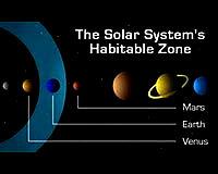 500 مليون كوكب في منطقة الحياة من مجرتنا Hz