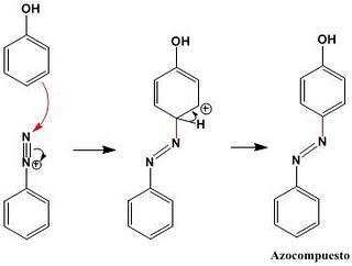 síntesis azocompuestos