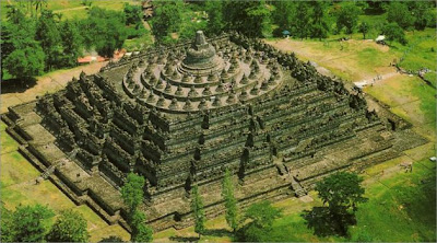 Daftar nama Tempat Wisata di Daerah Istimewa Yogyakarta