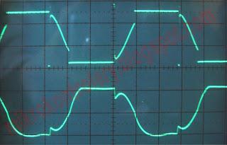 Sygnał Back-EMF jednej fazy wraz z jego odpowiednikiem po filtracji filtrem dolnoprzepustowym.