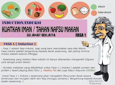 Fasa 1: Induction Diet Atkins