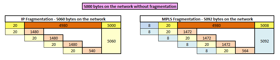 IP-vs-MPLS-frag