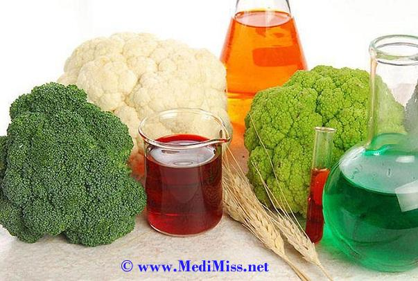 CHEMICALS WE EAT EVERYDAY