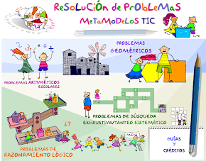 ProblemáTICas Primaria