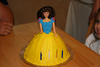 Snow White birthday cake doll pan